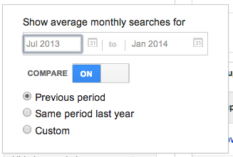 Image of Date Comparison in the Google Keyword Planner Tool