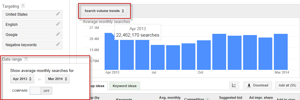 keyword-planner-search-volume-trends