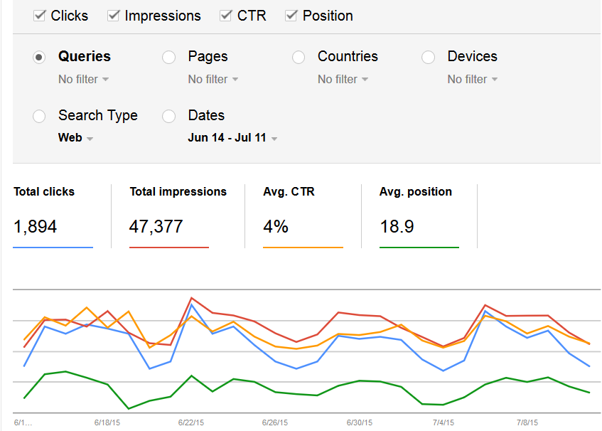 Seo benefits of google search console formerly webmaster for Search console